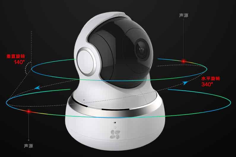 家用监控摄像头怎么安装  监控新闻  第1张