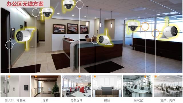方案集锦丨办公区域无线视频监控方案  监控方案  第2张