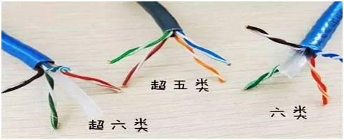 【科普系列】弱電耗材的選擇  監控技巧  第4張
